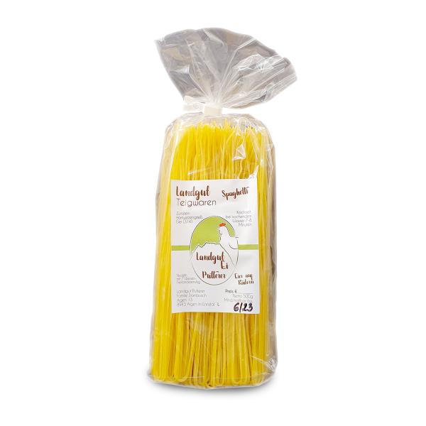 RS33-Spaghetti.Dornbusch.png